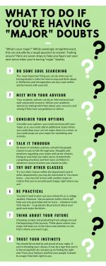 "UNF News What To Do If You're Having ""Major"" Doubts  for University of North Florida Students in Jacksonville, FL"